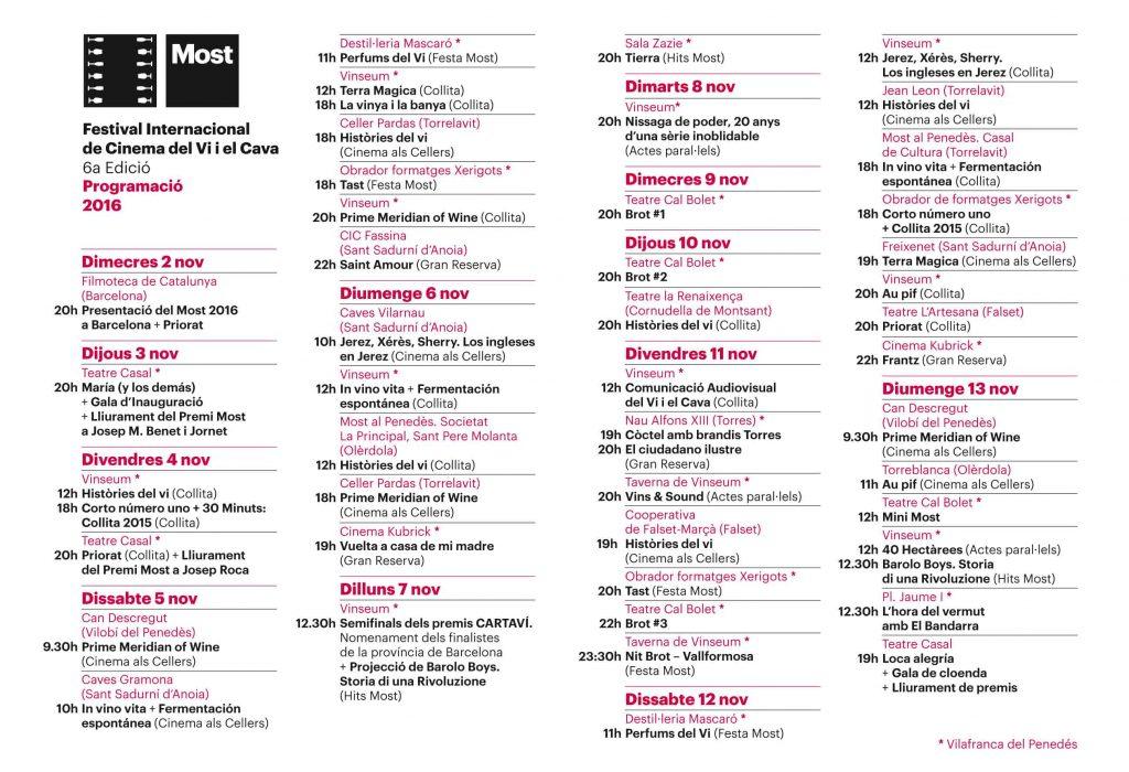 Programa 'Most Festival' 2016.